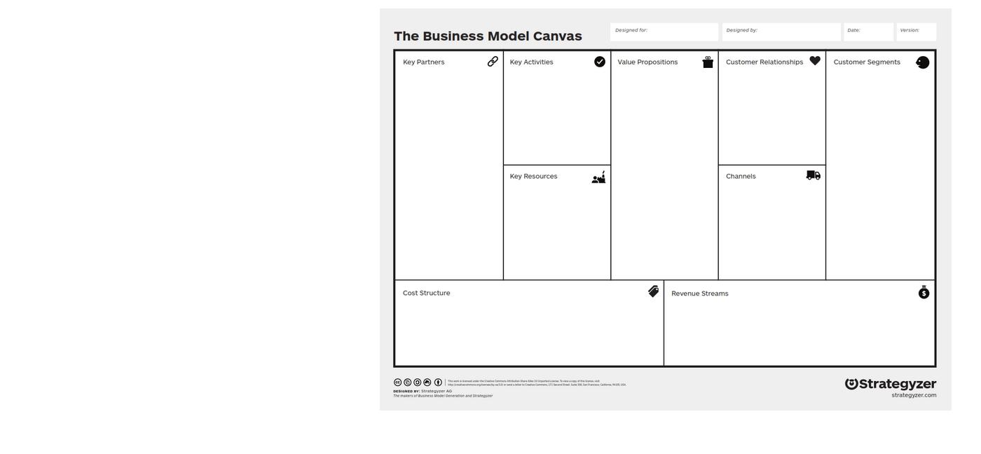 Transformez vos idées en modèles économiques